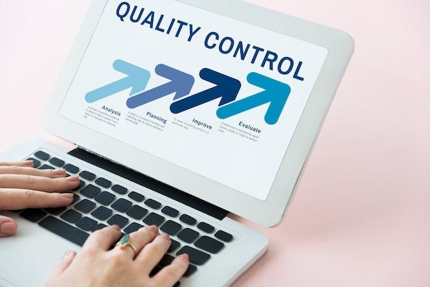 Concetto di sviluppo del miglioramento del controllo di qualità