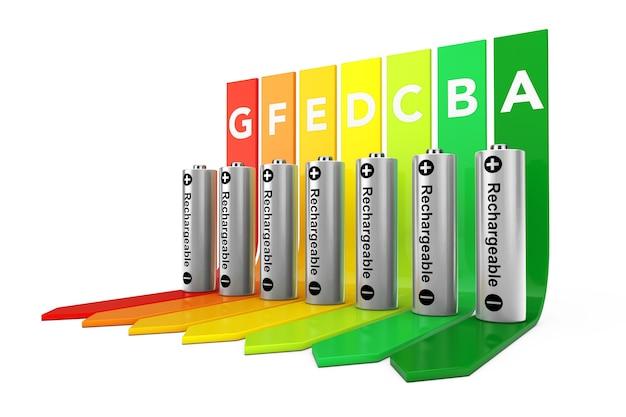 Batterie ricaricabili sopra il grafico di valutazione dell'efficienza energetica su uno sfondo bianco. rendering 3d.