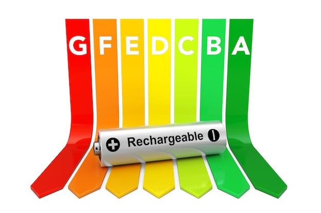 Batteria ricaricabile sopra il grafico di valutazione dell'efficienza energetica su uno sfondo bianco. rendering 3d.