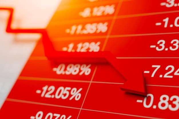 La freccia rossa è rivolta verso il basso e la percentuale è negativa. il mercato azionario investe il concetto di gestione finanziaria. illustrazione 3d