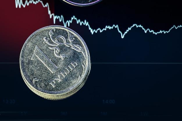 Grafico cambio rublo sulle borse internazionali. crisi nell'economia russa.