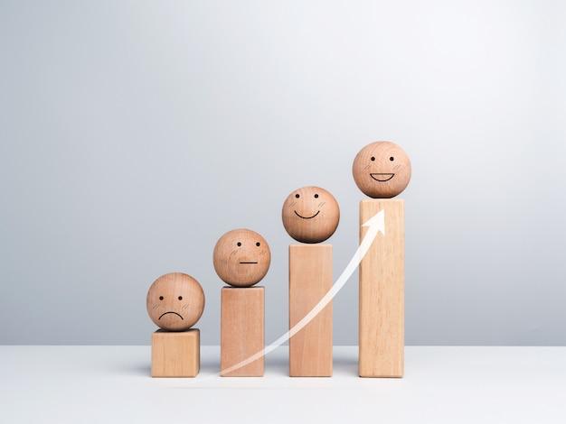 Soddisfazione e processo di crescita aziendale e concetto di miglioramento economico. emoticon, emozione facce palle di legno e blocchi di legno cubo passi del grafico su sfondo bianco con spazio copia, stile minimal.