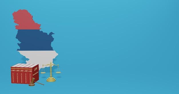 Legge serba per infografica, contenuti dei social media nel rendering 3d