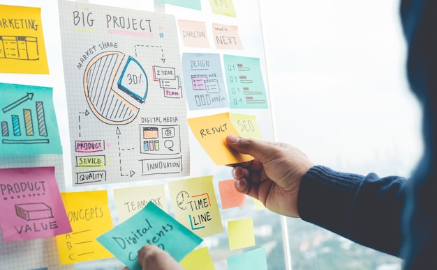 Condivisione di concetti di idee con strategia di scrittura di papernote sull'ufficio in vetro a parete