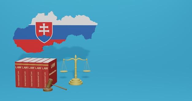 Legge slovacca per infografiche, contenuti dei social media nel rendering 3d