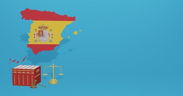 Legge spagnola per le infografiche, i contenuti dei social media nel rendering 3d