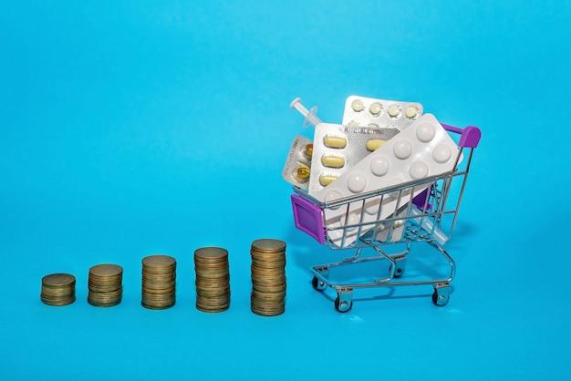 Una pila di monete in fila con un carrello della spesa con le medicine