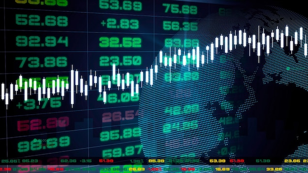 Cruscotto ticker di borsa con grafici e grafici