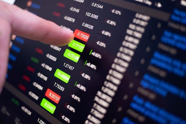 Primo piano dello schermo del monitor di borsa su tablet con analisi del dito dell'uomo d'affari mentre il mercato aperto per il trading vende e compra azioni online
