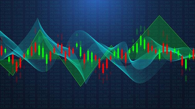Grafico del grafico commerciale del mercato azionario o forex per il concetto di investimento finanziario presente...
