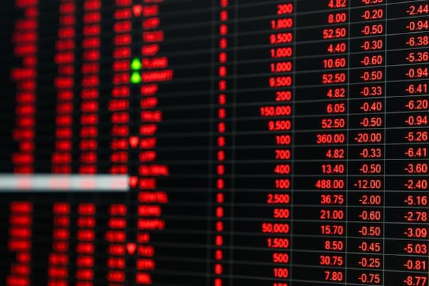 Bordo di ticker di prezzo del mercato azionario nel giorno del mercato di orso