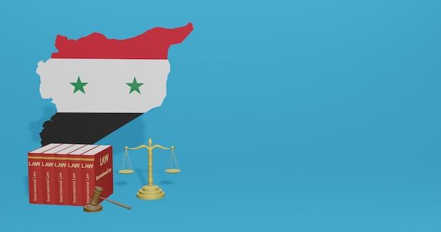 Legge syiria per le infografiche, i contenuti dei social media nel rendering 3d