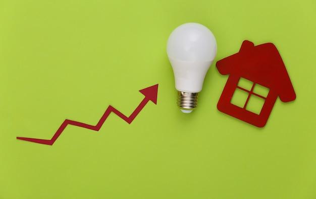 Il simbolo della modernizzazione del consumo energetico. eco, risparmia l'energia. casa e lampadina moderna con freccia di crescita su verde