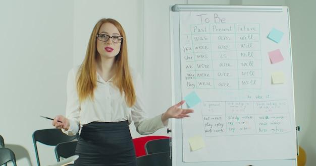 Un insegnante spiega le informazioni durante una lezione online.