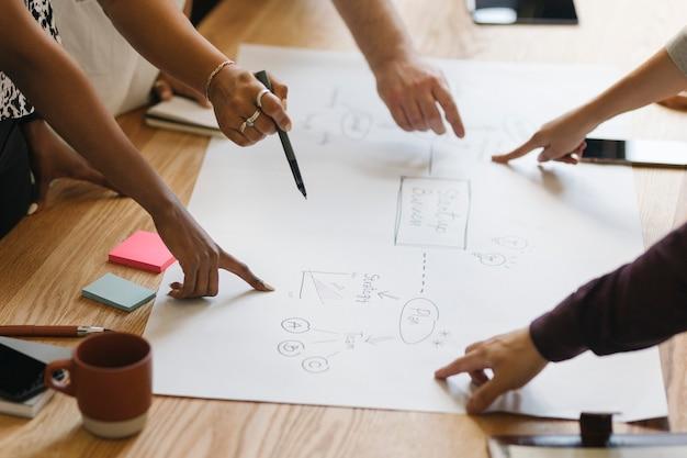 Team che lavora su un processo aziendale di avvio