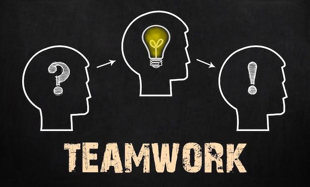 Lavoro di squadra - gruppo di tre persone con punto interrogativo, ruote dentate e lampadina su sfondo lavagna.