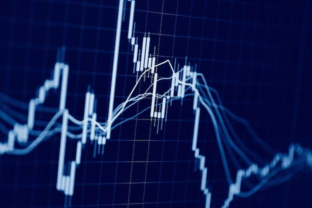 Candeliere di prezzo tecnico con indicatore sullo sfondo dello schermo del computer grafico, progettazione grafica di trading di azioni per il commercio di investimenti finanziari, attività di grafico forex o scambio di mercato grafico grafico azionario