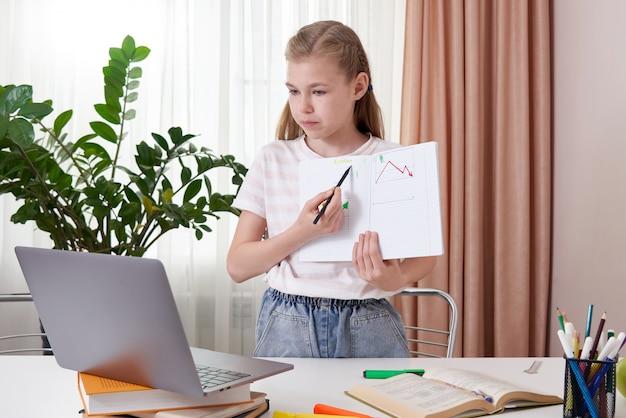 Ragazza teenager che presenta il suo progetto ad un insegnante durante l'apprendimento a distanza a casa, istruzione homeschooling, allontanamento sociale, concetto di isolamento