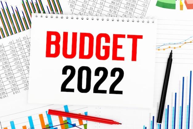 Testo budget 2022 sulla carta intorno a grafici e grafici. piano aziendale. vista dall'alto.