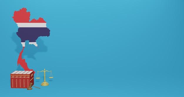 Legge thailandese per infografica, contenuti dei social media nel rendering 3d
