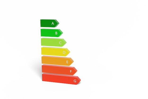 Classe di efficienza energetica tridimensionale isolata