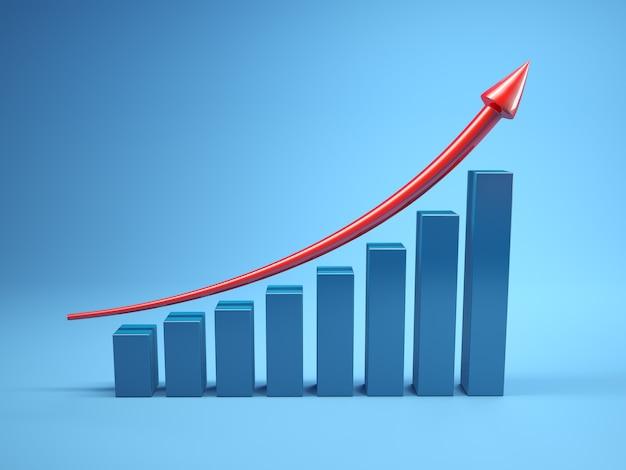 Grafico tridimensionale per la crescita