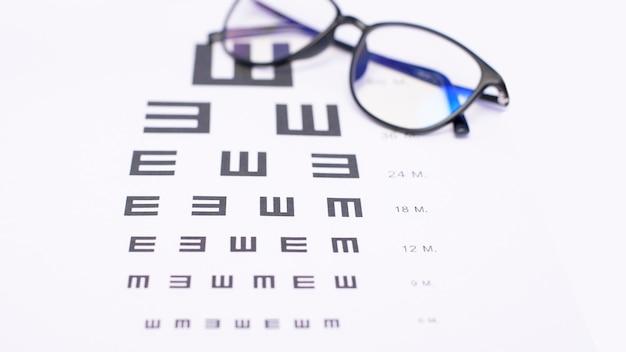 Una vista dall'alto del diagramma degli occhi con gli occhiali, concetto di oftalmologo