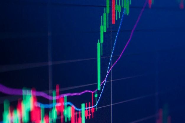 Analisi del candeliere del grafico di mercato rialzista sullo schermo del monitor