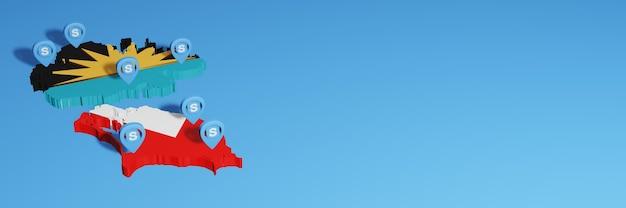 Utilizzo di skype in antiqua barbud per le esigenze della tv sui social media e della copertina del sito web