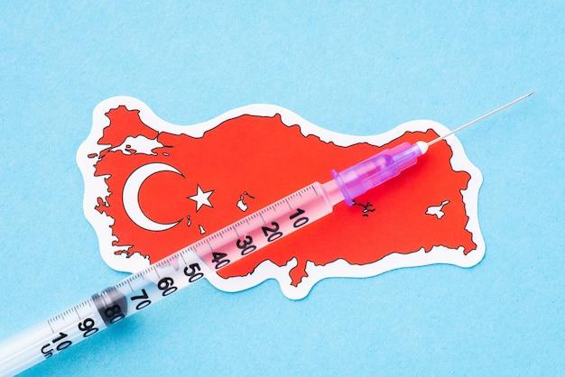 Vaccinazione in turchia