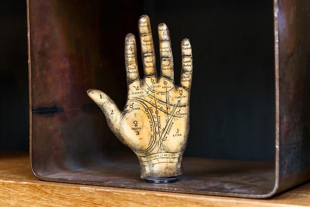 Modello vintage di una mano di tarocchi o chiromanzia che mostra le linee e i tumuli nominati di venere, giove, venere, luna, saturno, apollo e mercurio per leggere la salute, il carattere e il futuro