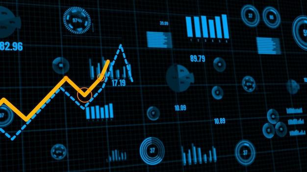Cruscotto aziendale visionario per l'analisi dei dati finanziari