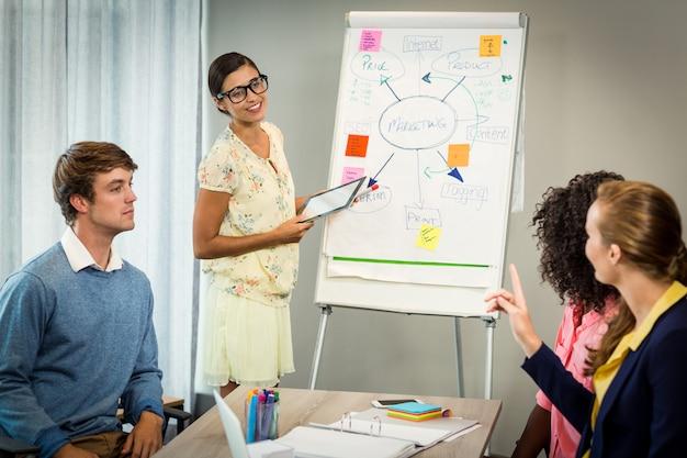 Donna che discute diagramma di flusso sul bordo bianco con i colleghe