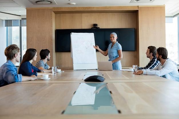 Donna che dà la presentazione ai suoi colleghi nella sala conferenze in ufficio