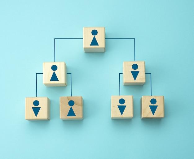 Blocchi di legno con figure su una superficie blu, struttura organizzativa gerarchica di gestione, equilibrio di genere, modello di gestione efficace nell'organizzazione