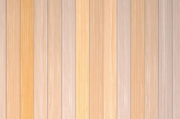 Fondo in legno del fondo del pavimento e della parete