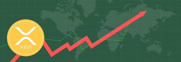 Increspatura xrp su metriche e grafici multicolori su sfondi multicolori e mappa del mondo
