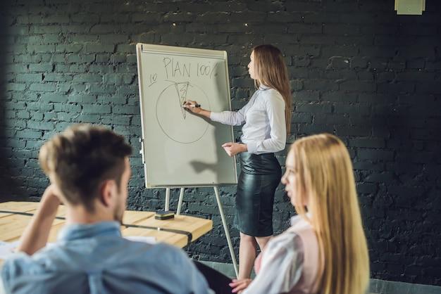 Professionisti giovani e attraenti che hanno formazione aziendale in ufficio