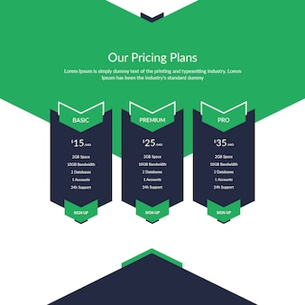 Tabella dei prezzi delle creatività