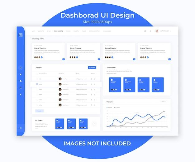 Modello di dashboard