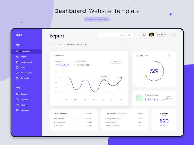 Modello di sito web del dashboard