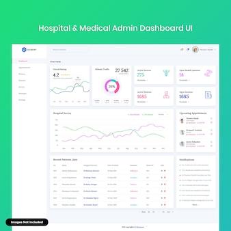 Interfaccia utente dashboard holymont-medical web admin