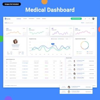 Interfaccia utente dashboard di amministrazione web medica