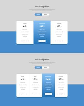 Tabella dei prezzi minima per il web