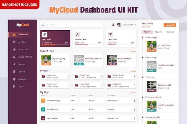 Kit interfaccia utente dashboard mycloud