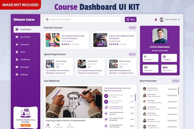 Kit di interfaccia utente del dashboard del corso online