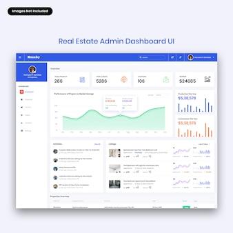 Dashboard di amministrazione web immobiliare