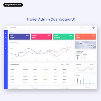 Interfaccia utente dashboard di amministrazione di viaggio
