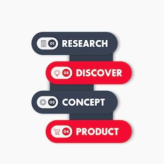1, 2, 3, 4 passaggi, cronologia, infografica di sviluppo del prodotto