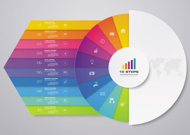 Elementi di infographics del grafico a ciclo di 10 passaggi per la presentazione dei dati.